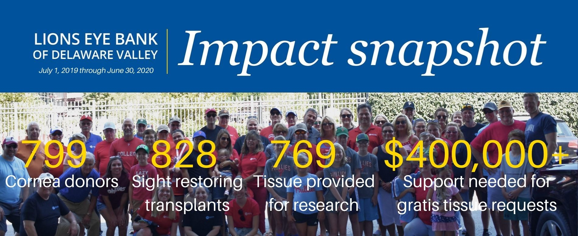 IMPACT of Lions Eye Bank of Delaware Valley